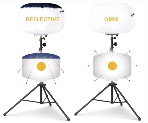 ballon-eclairant-chantier-led-reflective-omni